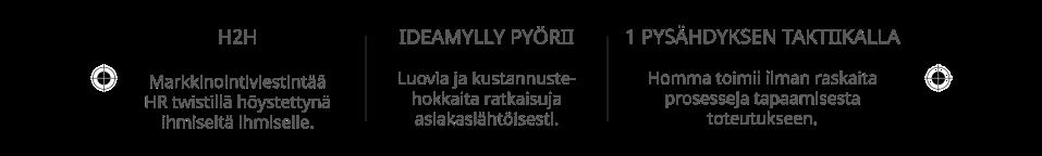 hyodyt